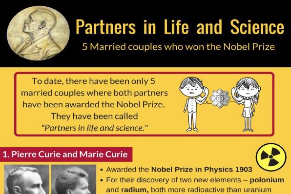 公私にわたるパートナー:ノーベル賞を受賞した5組の夫婦 ...