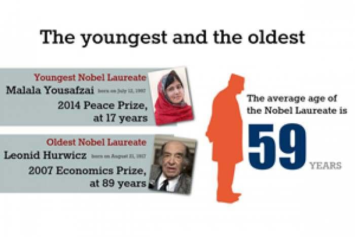 ノーベル賞―知られざる異例のケース
